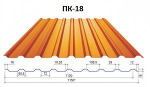 Профнастил ПК-18