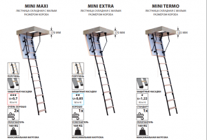 Чердачная лестница Oman Mini 3-х видов