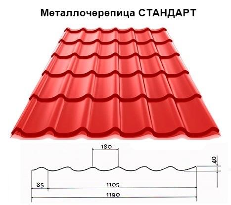 Металлочерепица завода Образец-2000