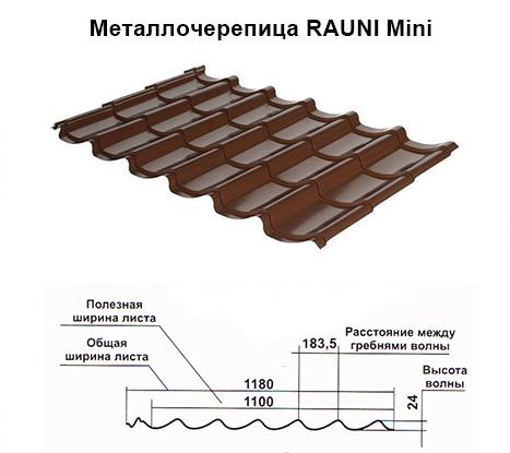 Металлочерепица производства Мегасити Рауни