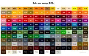 Цветовая таблица по металлочерепице