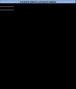 Таблица размеров Atlanta